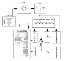 Block diagram of superheterodyne radio receiver blockdiagram blockdiagram vehiclemovementbasedstreetlightsproject ccuart Images