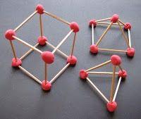 a resource for teaching art to kids! Math Lesson Plans, Math Lessons, Math Classroom, Kindergarten Math, Math Resources, Math Activities, Toothpick Sculpture, Math Meeting, 3d Pyramid