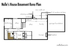 Pin By Aris Joko Setiawan On Home Decor Model Basement