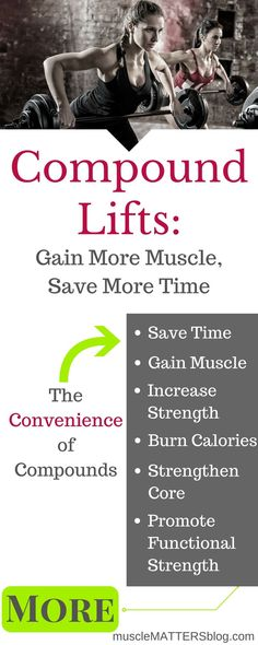 Muscle groups: Compound Lifts: Gain More Muscle, Save More Time Lose Weight Quick, Trying To Lose Weight, Losing Weight Tips, Loose Weight, Weight Loss, Weight Gain, Compound Lifts, Compound Exercises, Weight Lifting Workouts