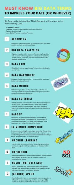25 Big Data Terms You Must Know To Impress Your Date (Or whoever you want to) - Data Science Central Web Design, Logo Design, Graphic Design, Design Trends, What Is Big Data, What Is Data Science, Machine Learning Artificial Intelligence, Big Data Visualization, Big Data Technologies