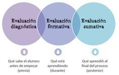 Enfoques_evaluacion