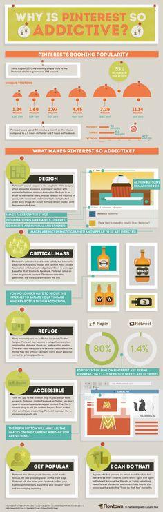 Why Is Pinterest So Addictive?#pinterest  #infographics #Pinterest strategy #Pinterest Branding #Pinterest for business #more #repins #likes