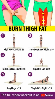 Full Body Gym Workout, Leg And Glute Workout, Fitness Workout For Women, Fitness Workouts, At Home Workouts, Abs Workout Routines, Morning Ab Workouts, Hard Ab Workouts, 20 Min Workout