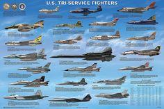 US Tri-Service Fighters