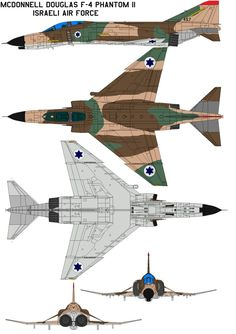 McDonnell Douglas Phantom 2 IAF General characteristics Crew: 2 Length: 63 ft 0 in m) Wingspan: 38 ft in m) Height: 16 ft 6 in m) Wing area: ft² m²) Airfoil: NA.