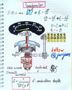 Speedometer Illustration by Physics Teacher Yuri Kovalenok 424816177351766133 Engineering Notes, Engineering Science, Science Chemistry, Electronic Engineering, Mechanical Engineering, Electrical Engineering, Science And Technology, Physics Concepts, Physics Formulas