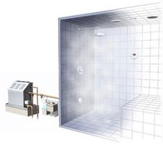 Features - Residential Mr Steam Bath / Mr Steam Unit Room Features