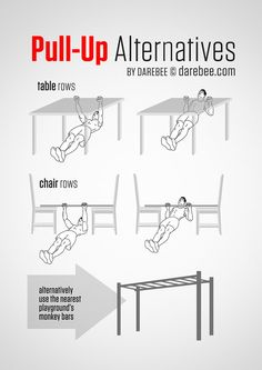 No pull-up bar? No problem. Do these pull-up substitutions anywhere. Be sure to check that everything is secure before you attempt table or chair rows.