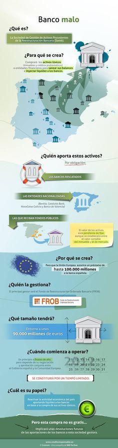 Qué es el Banco Malo #infografia