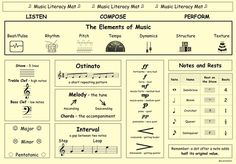 KS3 resources designed to encourage accurate and abundant use of correct musical terminology. <br /><br />Resources are tailored to current schemes of work...