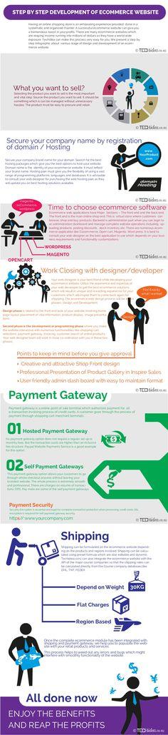 infographics-for-e-commerce-website by Alysha Ava via Slideshare