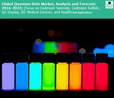 Global quantum dots market including a market breakdown by material, device type, and application.