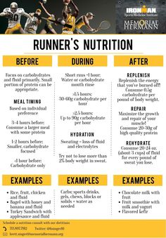 Add Nutrition To Your Diet With These Helpful Tips. Nutrition is full of many different types of foods, diets, supplements and Running Food, Running Plan, Running Workouts, Running Training, Running Humor, Cross Training Workouts, Treadmill Workouts, Race Training, Butt Workouts