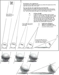 Drawing Lesson - A Theory of Light and Shade Great website