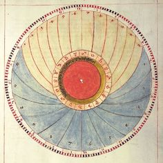 From the Heidelberger Schicksalsbuch (topics of astrology and magic), c. 1490