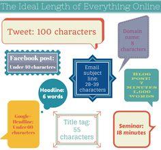 Infográfico mostra o tamanho ideal de um conteúdo para diversas plataformas. Fonte: Bufferapp.com