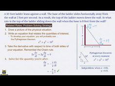 4 Steps to Solve Any Related Rates Problem - Part 1 - Matheno.com | Matheno.com