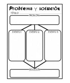 Organizador: Problema y Solución.