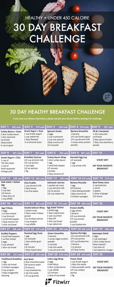 Challenge yourself to eat breakfast every morning for 30 days straight. Reduce hunger throughout the day and balance your blood sugar by starting your day right.: