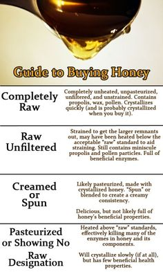 I'm glad that someone made this into an easy infographic type image instead of me perusing the internet for days on end trying to find information on honey.