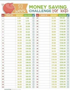Money management 191825265359567148 - 52 Week Money Challenge for Kids – great learning for kids this year on how to earn, save, and the impact it can make long term for them Source by itsalwaysautumn 52 Week Money Challenge, Savings Challenge, Savings Plan, Money Week, 52 Week Savings, Savings For Kids, Challenge For Teens, Ways To Save Money, Money Saving Tips