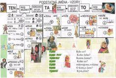 v češtině internetem pomáháme dětem   podstatná jména