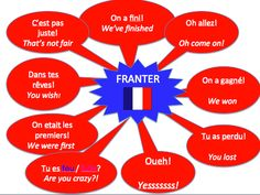 Introducing... FRANTER! (French Banter). Great way of boosting spontaneous speaking in class! @tesMFL @ifru_london