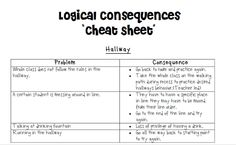 Young Teacher Love: Logical Consequences Cheat Sheet FREEBIE!!! Some helpful ideas!!