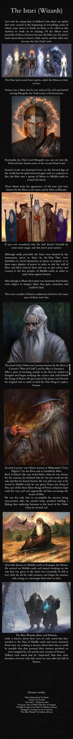 The Wizards of Middle-earth - J.R.R. Tolkien Mythology