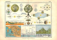 1910s Astronomy Chart by carambas on Etsy, $35.00