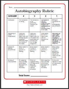 Teaching Ideas for Brochure-Making With a Rubric