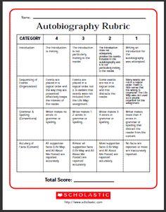 Writing a biography rubric elementary