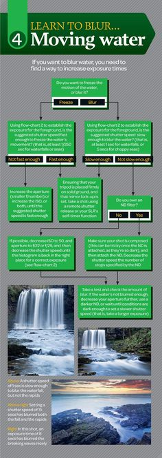 The landscape's greatest challenges: free photography cheat sheet - part 4 - Photography, Landscape photography, Photography tips Dslr Photography Tips, Photography Cheat Sheets, Landscape Photography Tips, Photography Lessons, Water Photography, Photoshop Photography, Photography Tutorials, Digital Photography, Learn Photography