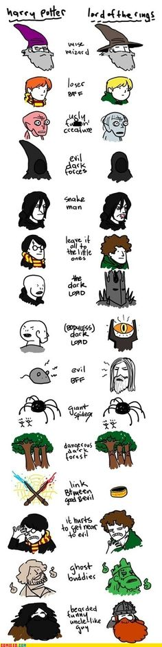 I don't remember the Snake man in Lord of the Rings...and Ron isn't a loser. Otherwise, true!