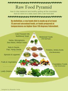 low carb weight loss meal plan http://www.triadtrax.com/click.track?CID=233067&AFID=278696