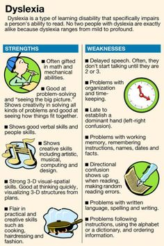 What are some strengths and weaknesses of #dyslexia?