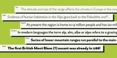 Alpinist - Webfont & Desktop font « MyFonts
