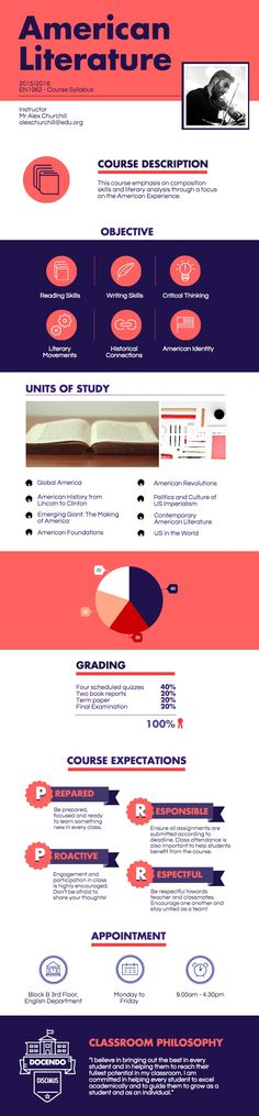 Handwriting Vs Typing Infographic - http://elearninginfographics ...