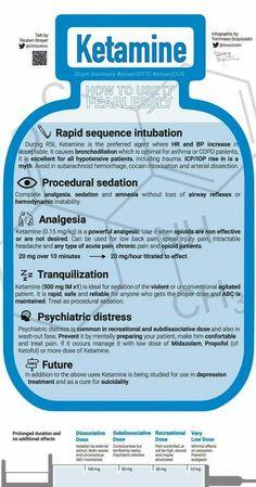 How to use ketamine fearlessly by Reuben Strayer Infograph… Pharmacology Nursing, Icu Nursing, Pediatric Nursing, Nursing Tips, Nursing Programs, Funny Nursing, Nursing Memes, Nursing School Notes, Nursing Schools