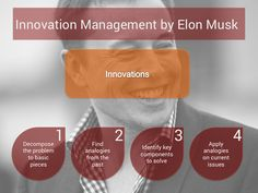 Innovation Management by Elon Musk