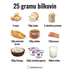 Protein, Paleo, Food And Drink, Health Fitness, Healthy Eating, Eggs, Healthy Recipes, Kitchen, Diet