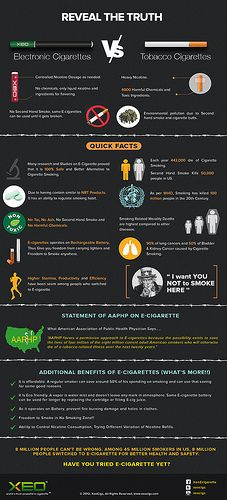 View this nice visual info graph describing E-cigarette and additional benefits of E-cig over traditional cigs.by xeocigs.com   We have the latest e-cigarette models and a great variety of e-liquid flavors. Visit us at www.e-cigarilicious.com
