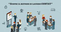 Soluzioni per le aziende, scopri il nostro metodo La nostra agenzia dispone di un metodo di lavoro unico ed efficiente. Abbiamo aiutato centinaia di clienti a conquistare il loro spazio nel web. Clicca qui per visualizzare il nostro metodo di lavoro e i vantaggi per la tua attività. #contat #abruzzo #italia #web