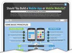 Site Development Infographics