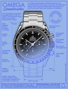 bcd4182bb4f6 Omega Speedmaster Blueprint Illustration
