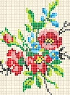 Flower chart.