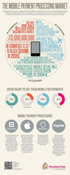 The mobile payment processing market #infographic #mobilemoney