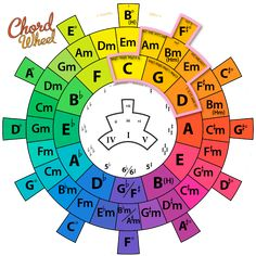 chord wheel - Google Search