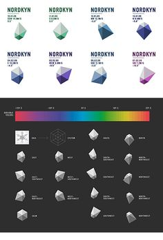 Nordkyn branding . . . I want to go there.